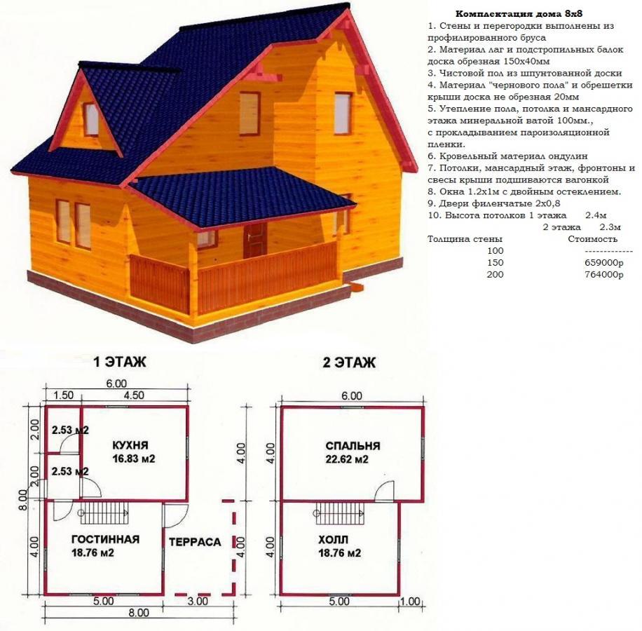 Проекты строим дом из пеноблоков своими руками 2