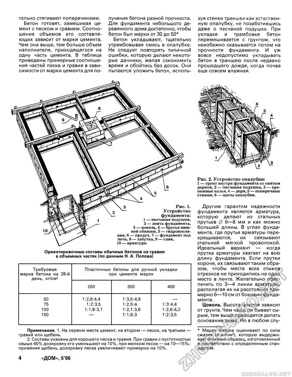 Изготовление бетона своими руками пропорции
