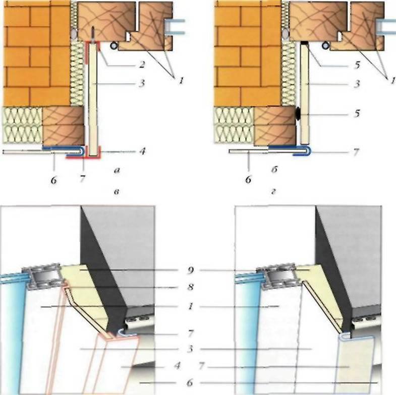 Как сделать откосы на окна из сэндвич панелей
